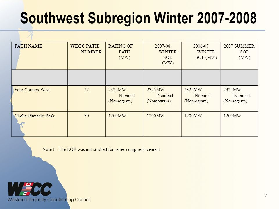 Southwest Subregion Winter 2007-2008