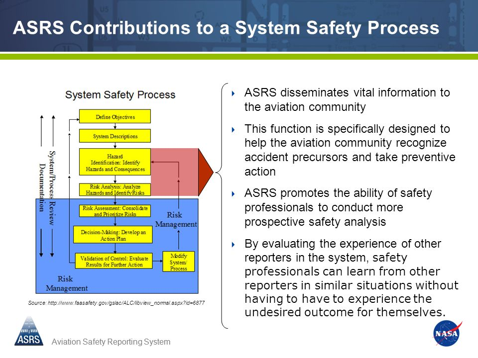ASRS Contributions to a System Safety Process
