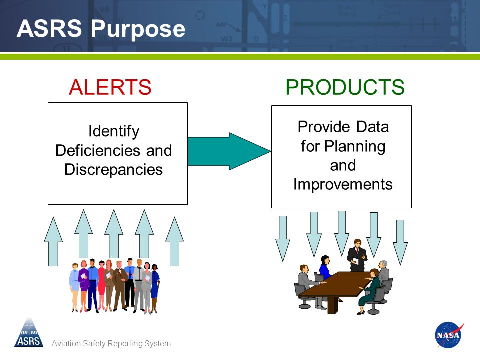 ASRS Purpose ALERTS PRODUCTS