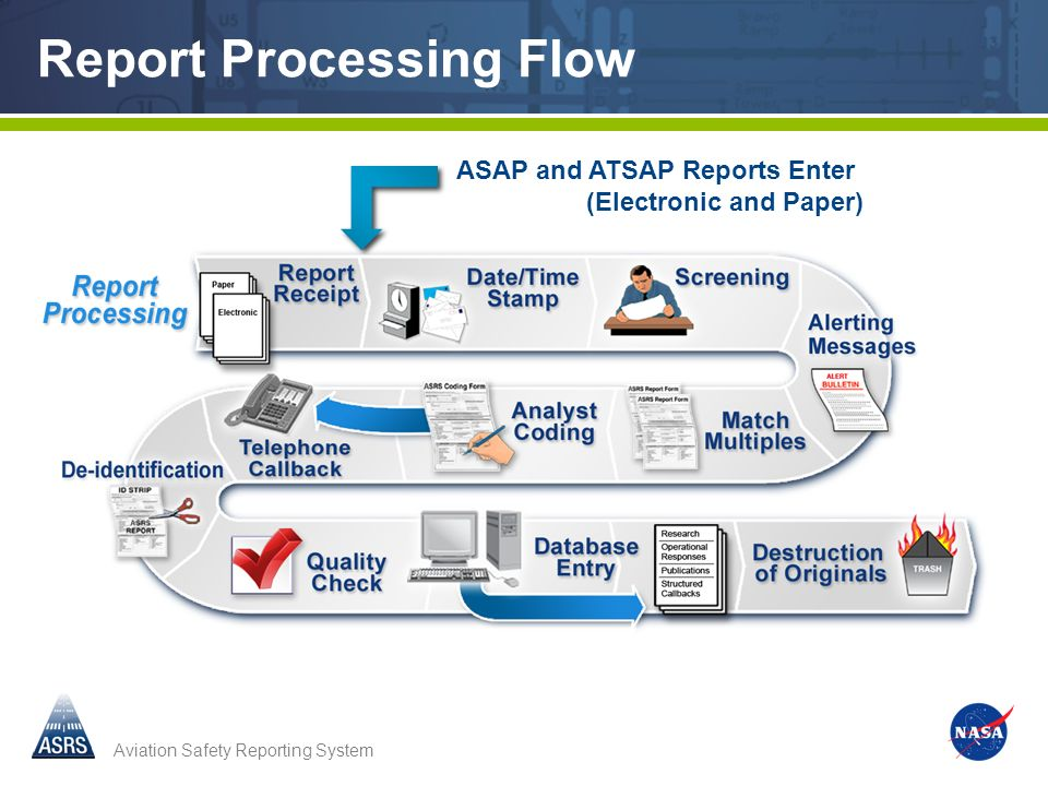 Report Processing Flow