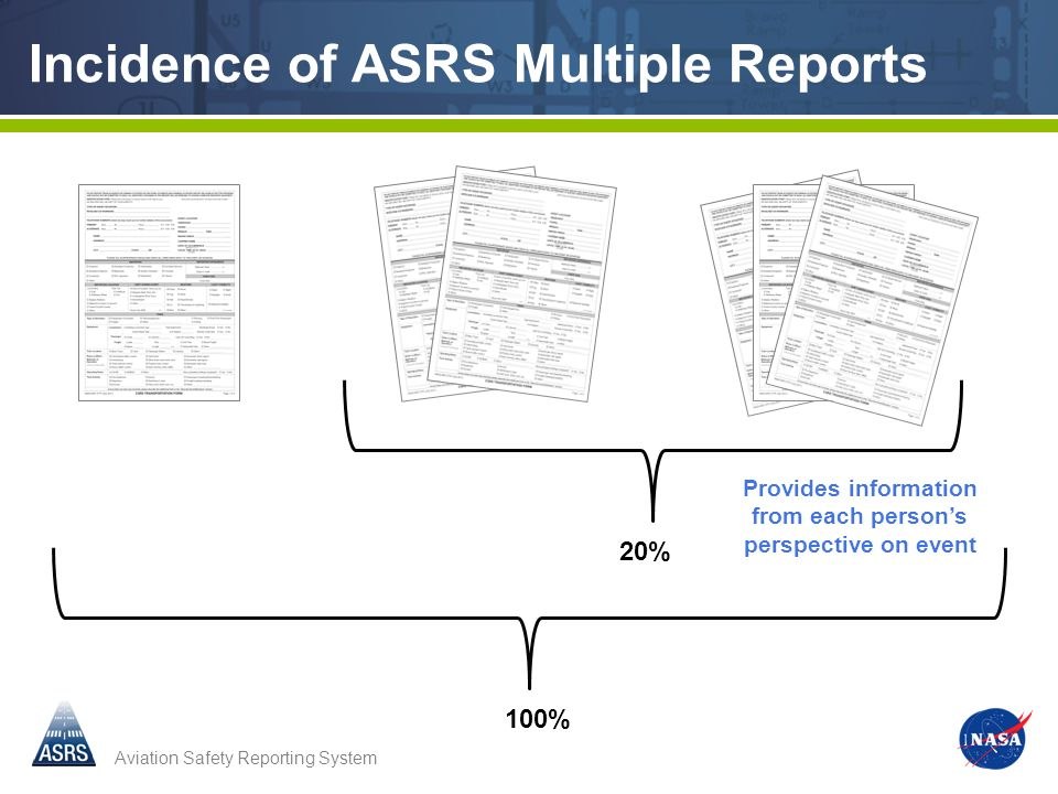Incidence of ASRS Multiple Reports