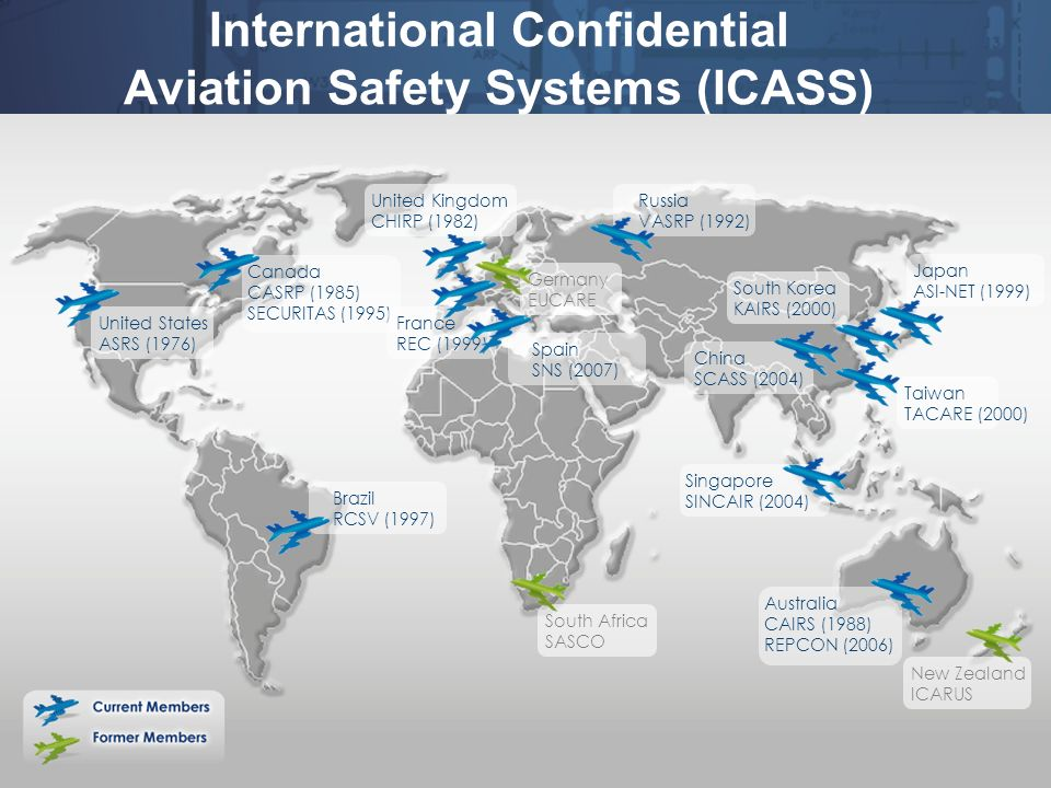 International Confidential Aviation Safety Systems (ICASS)