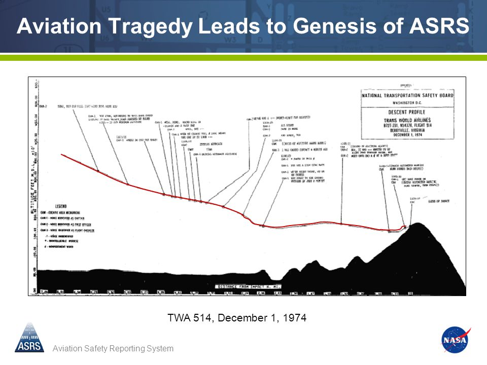 Aviation Tragedy Leads to Genesis of ASRS