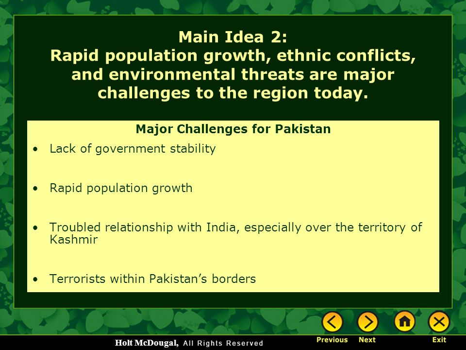Major Challenges for Pakistan