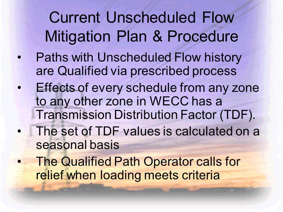 Current Unscheduled Flow Mitigation Plan & Procedure