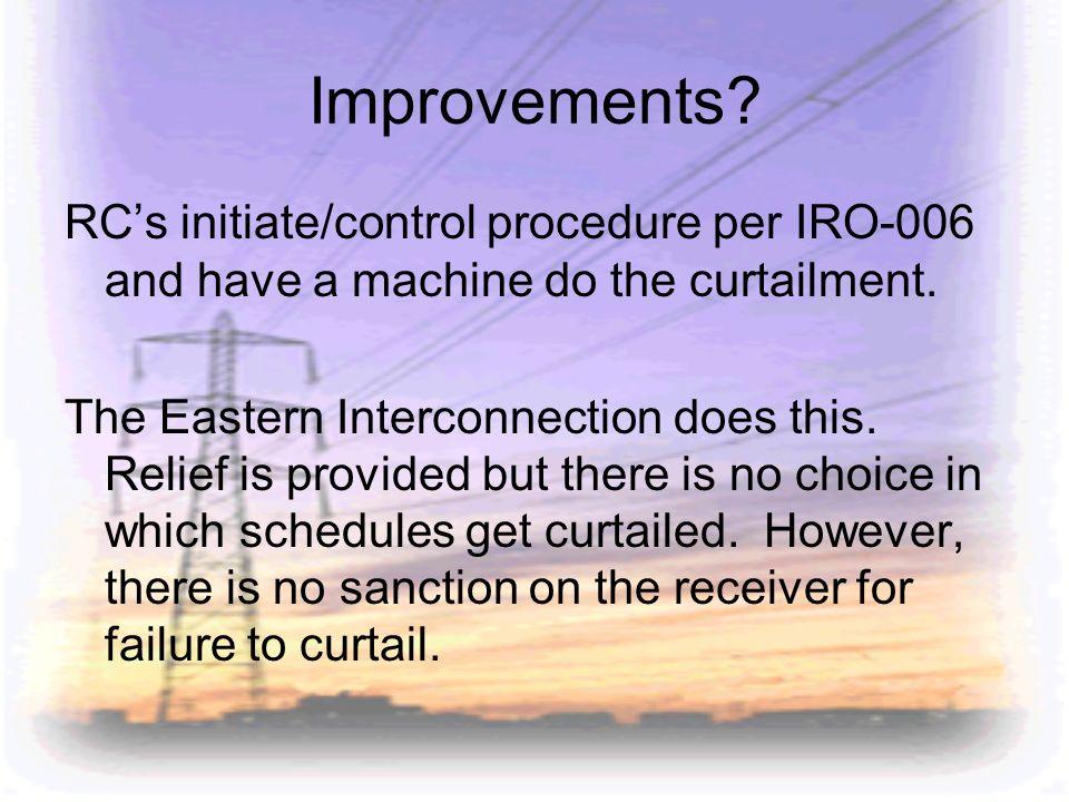 Improvements RC's initiate/control procedure per IRO-006 and have a machine do the curtailment.