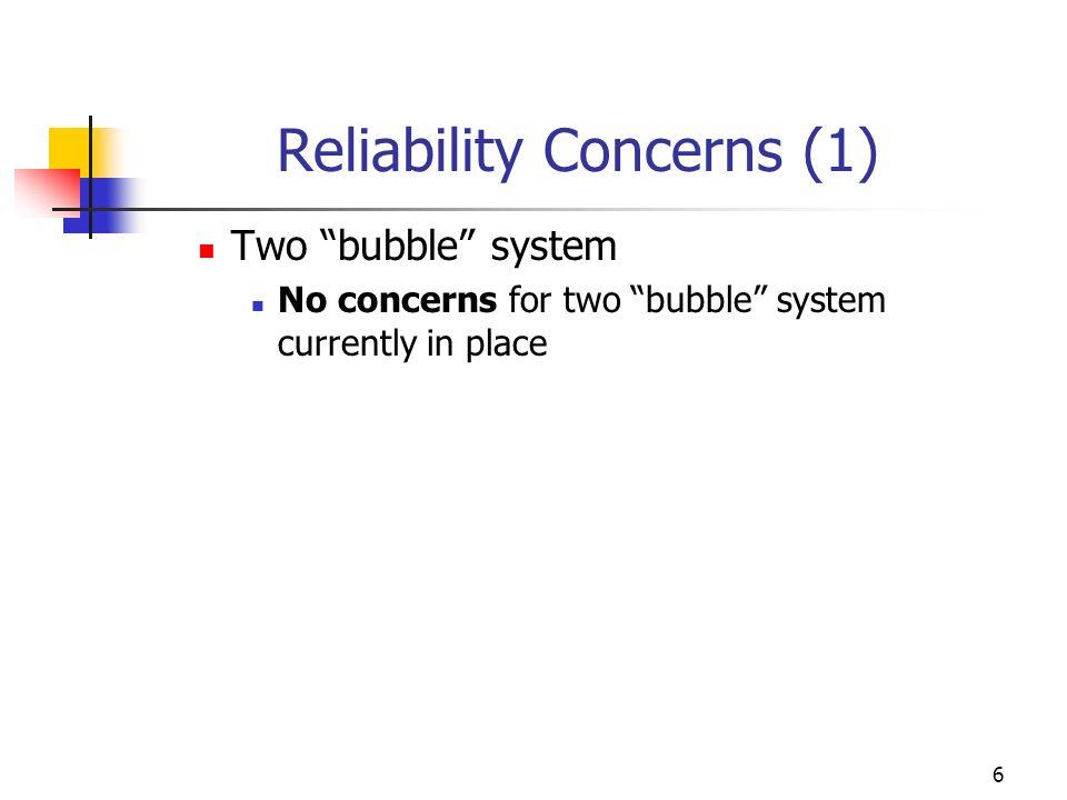 Reliability Concerns (1)