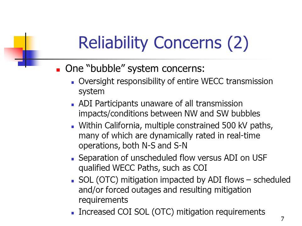 Reliability Concerns (2)
