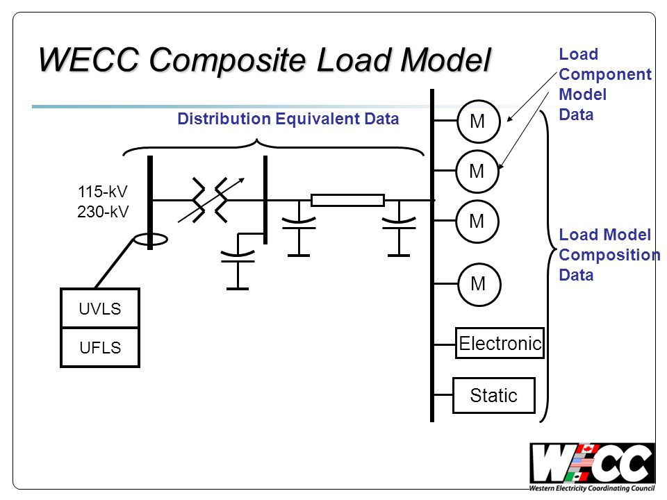 WECC Composite Load Model