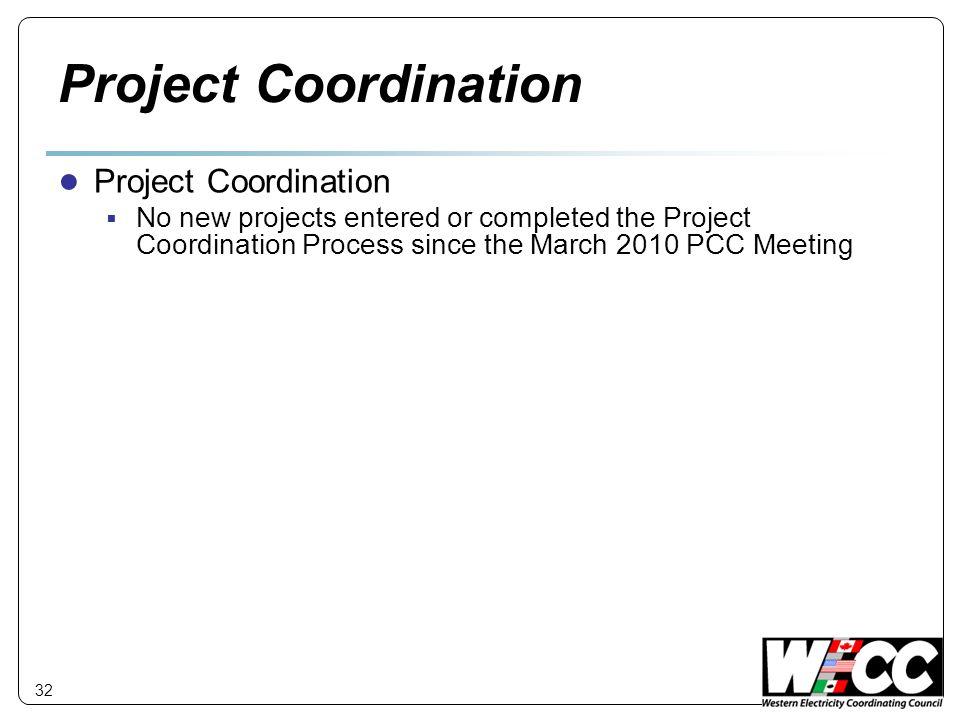 Project Coordination Project Coordination