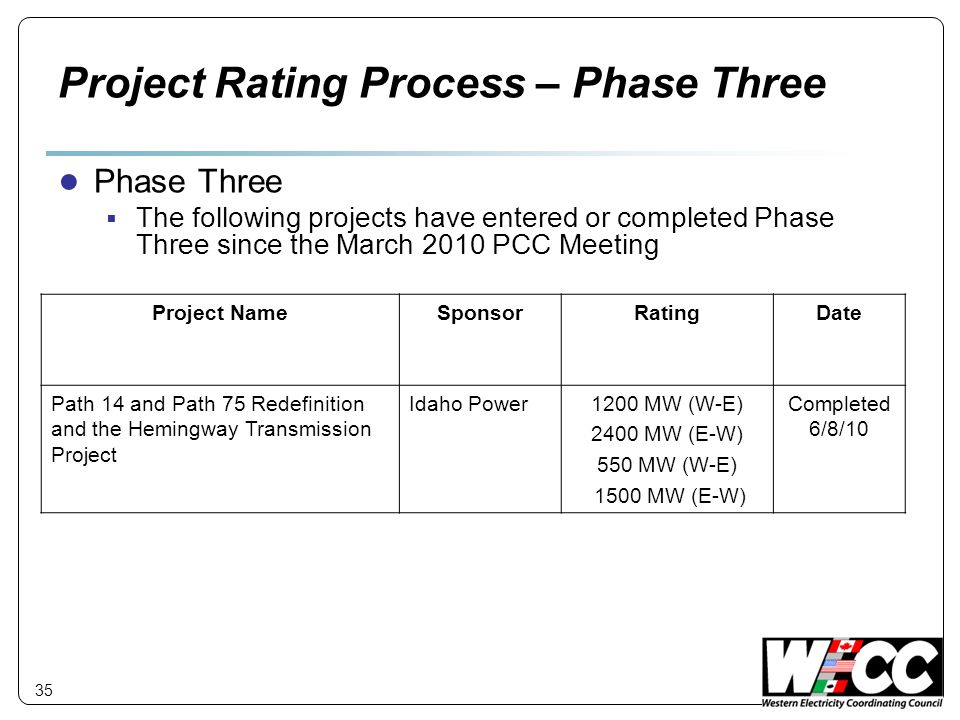 Project Rating Process – Phase Three