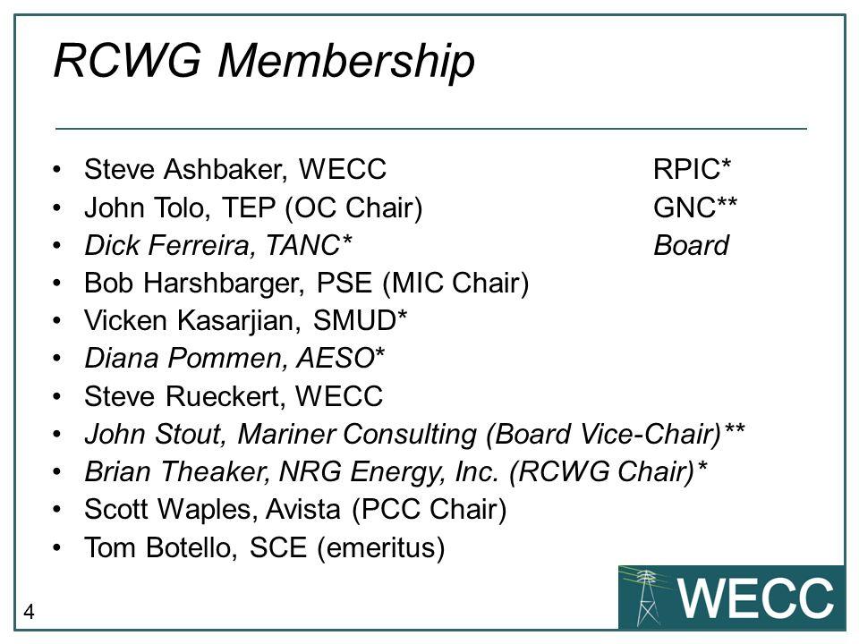 RCWG Membership Steve Ashbaker, WECC RPIC*