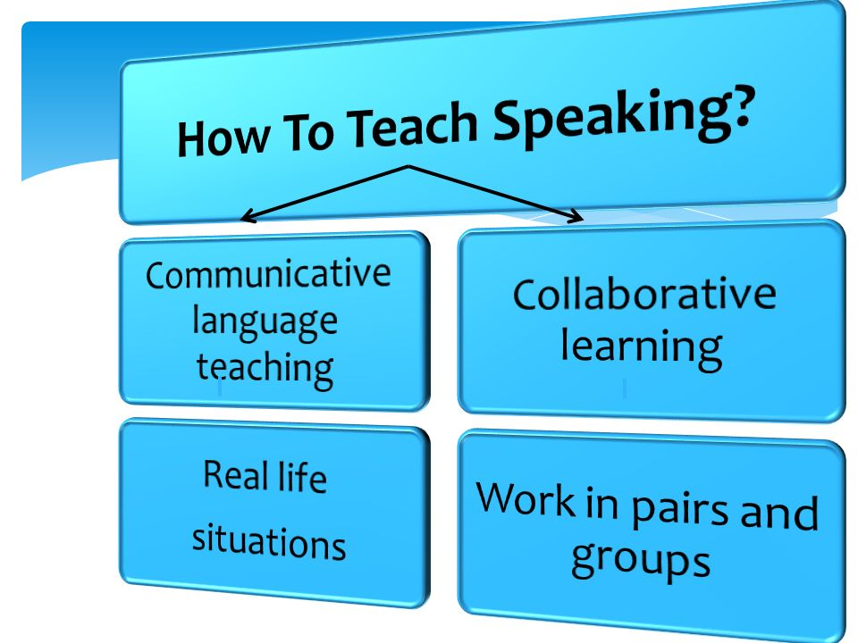 situation of english language teaching essay Challenges of teaching academic writing skills to students terized by explicit impersonal english language use required in university english essay.