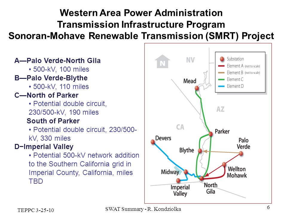 Western Area Power Administration Transmission Infrastructure Program