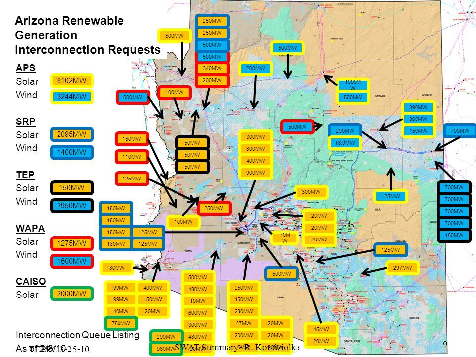Arizona Renewable Generation Interconnection Requests