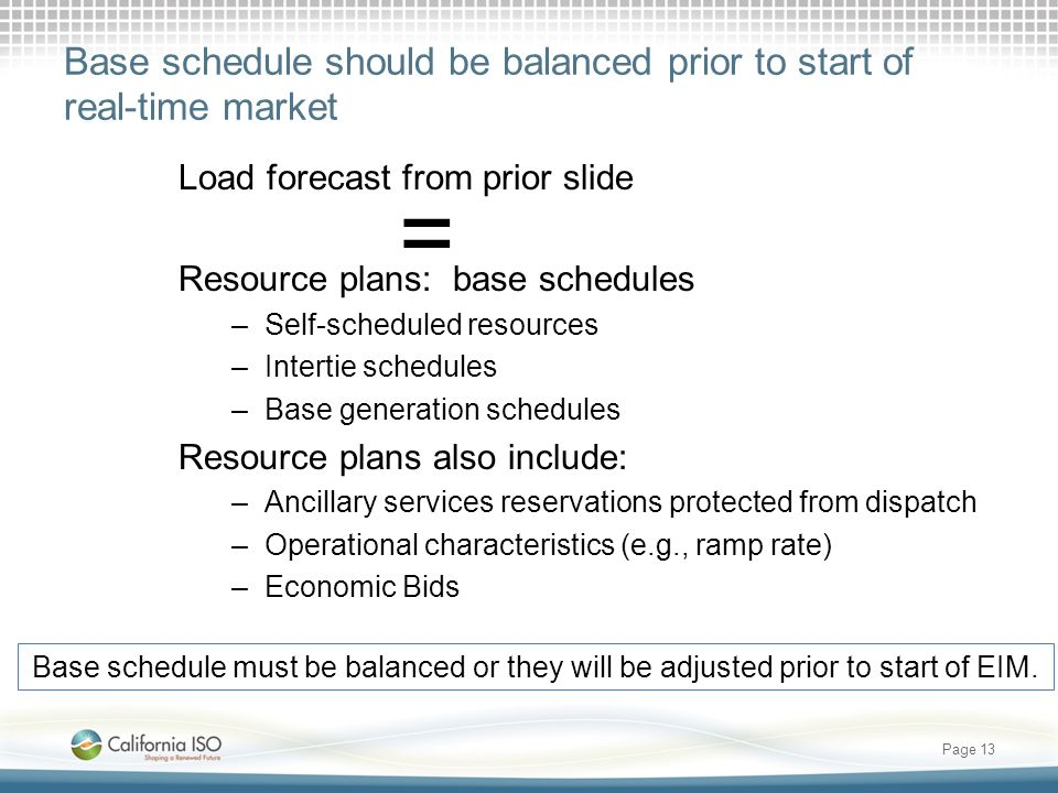 Base schedule should be balanced prior to start of real-time market