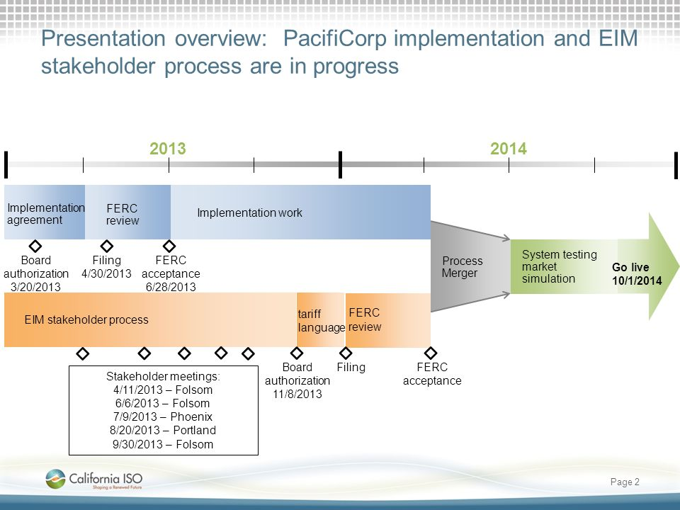 Presentation overview: PacifiCorp implementation and EIM stakeholder process are in progress