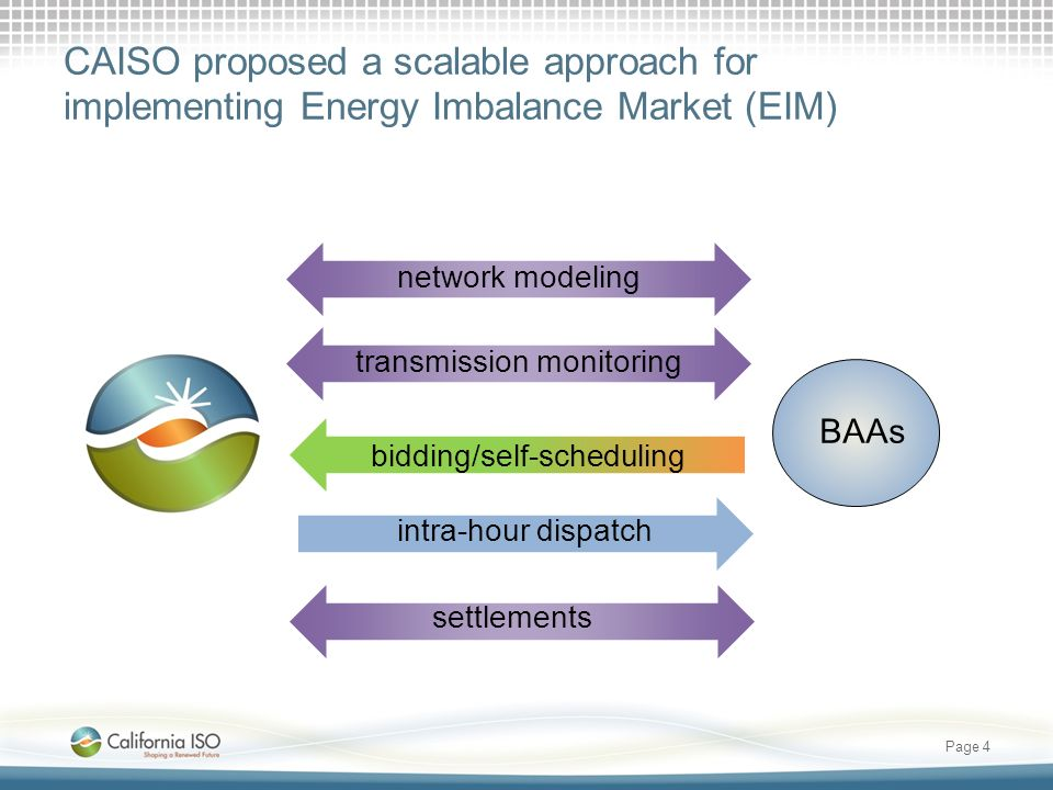 CAISO proposed a scalable approach for implementing Energy Imbalance Market (EIM)