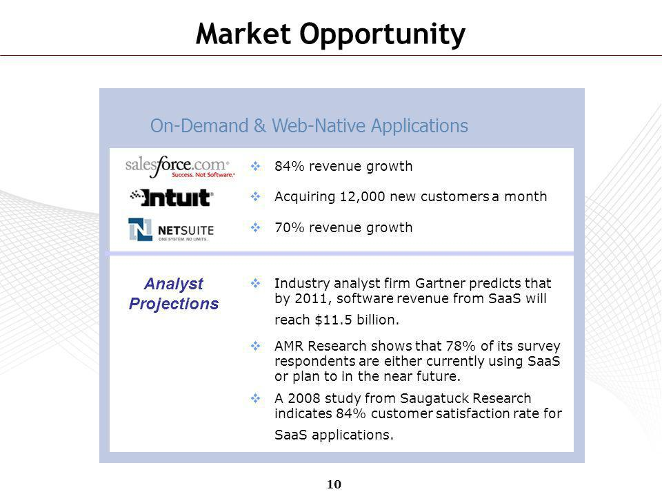 Market Opportunity On-Demand & Web-Native Applications Analyst