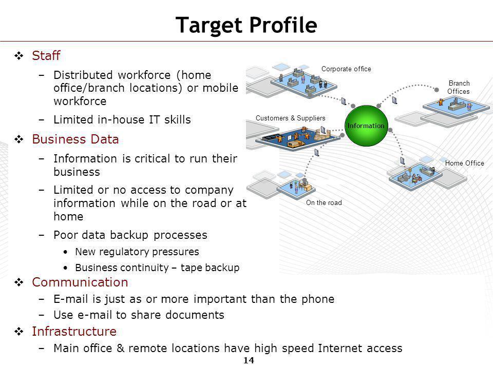 Target Profile Staff Business Data Communication Infrastructure