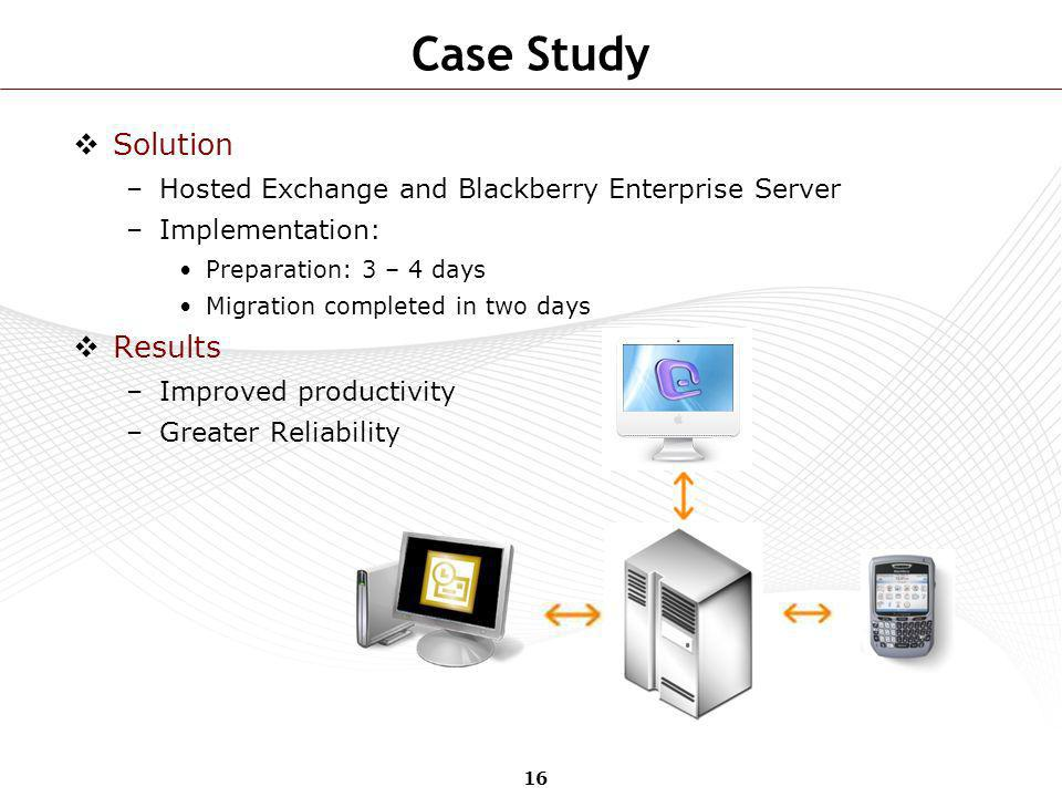 Case Study Solution Results