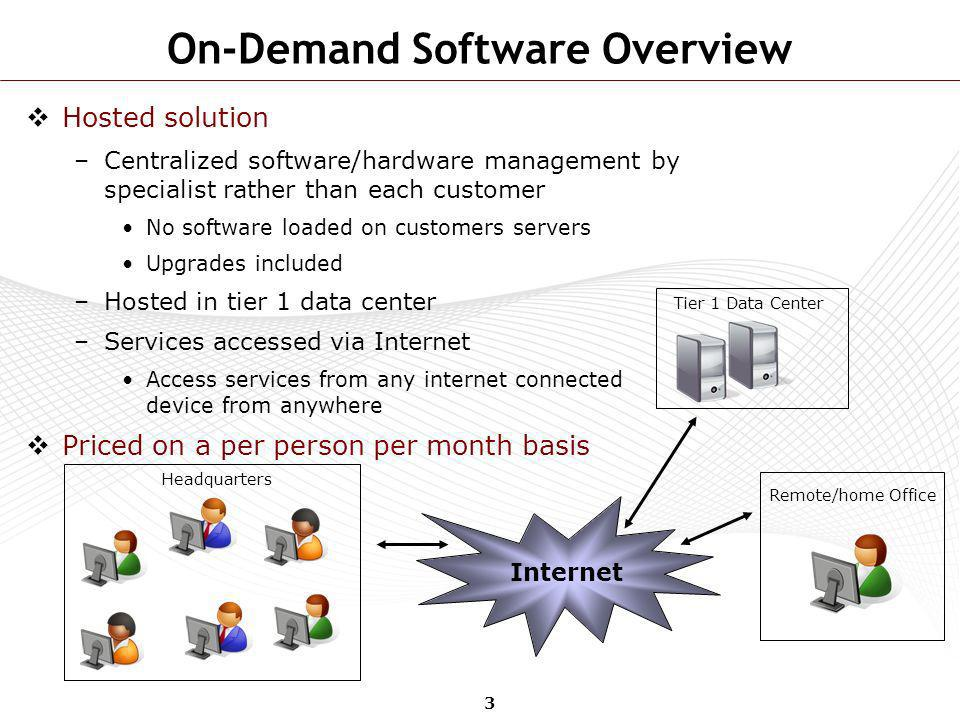 On-Demand Software Overview