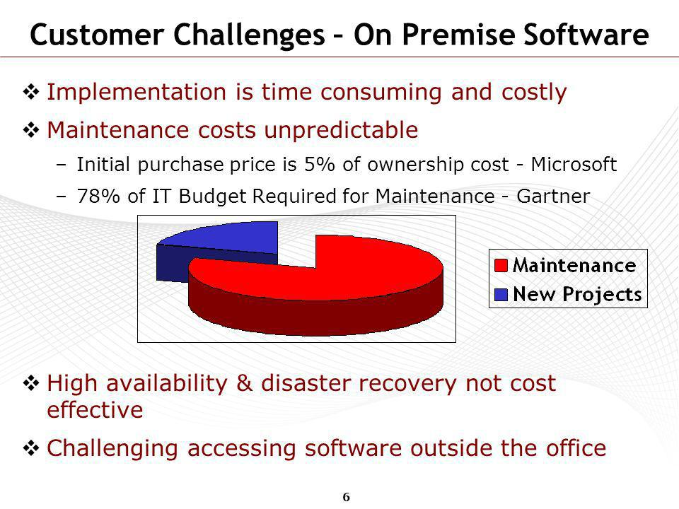 Customer Challenges – On Premise Software
