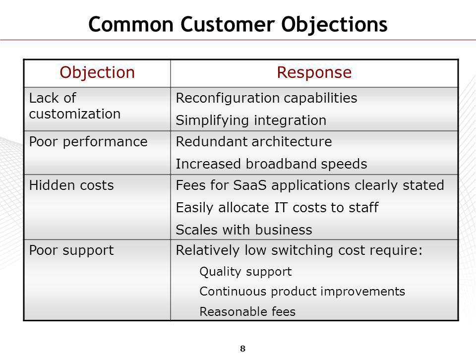Common Customer Objections