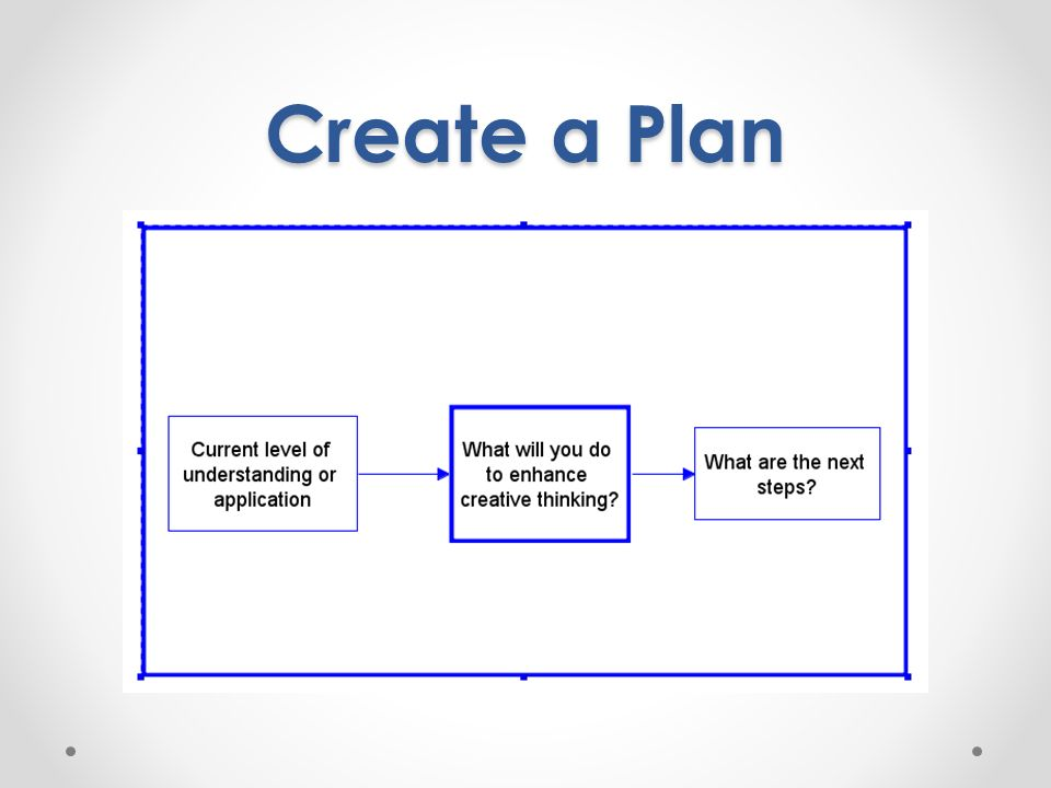 Connecting creativity to 21st century skills ppt video for Creation plan