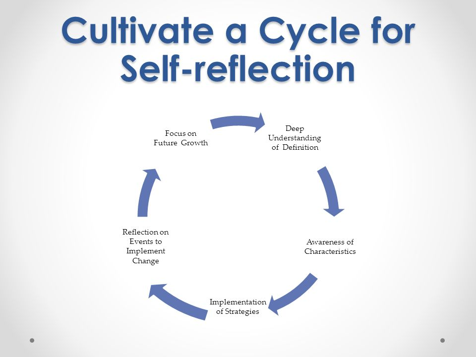 reflection on self awareness and personal growth The purposes of the present study were two-fold: first, to evaluate whether reflection journal writing was effective in promoting self-reflection and learning, and whether students become better at self-reflection if they engage continuously in reflection journal writing to that end, the reflection.