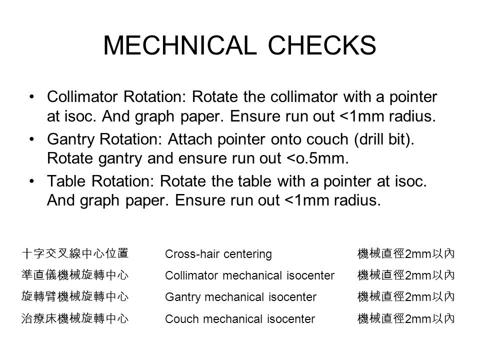 MECHNICAL CHECKS Collimator Rotation: Rotate the collimator with a pointer at isoc. And graph paper. Ensure run out <1mm radius.