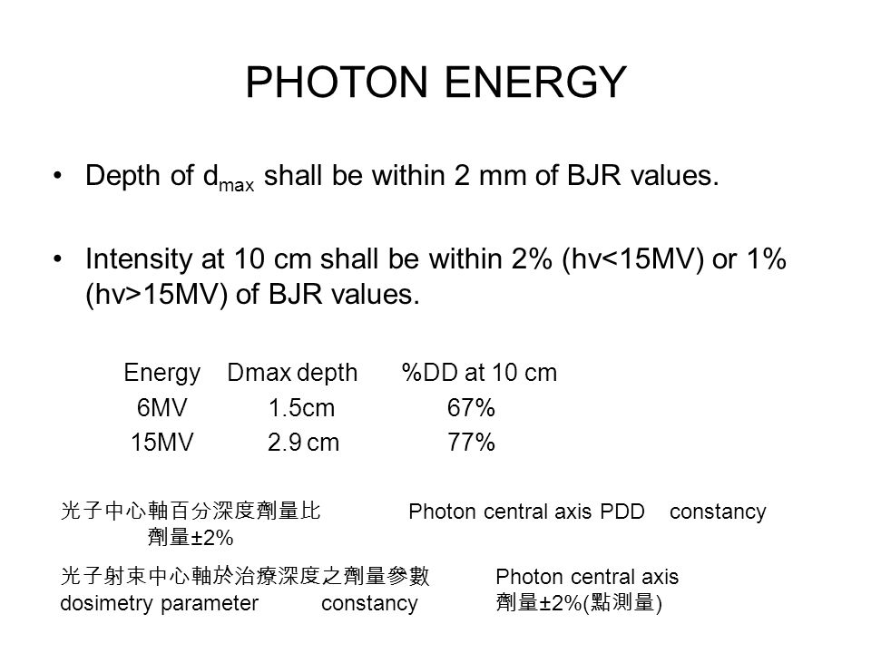 PHOTON ENERGY Depth of dmax shall be within 2 mm of BJR values.
