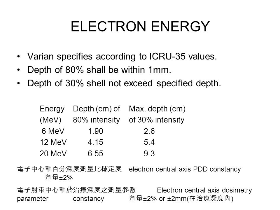 ELECTRON ENERGY Varian specifies according to ICRU-35 values.