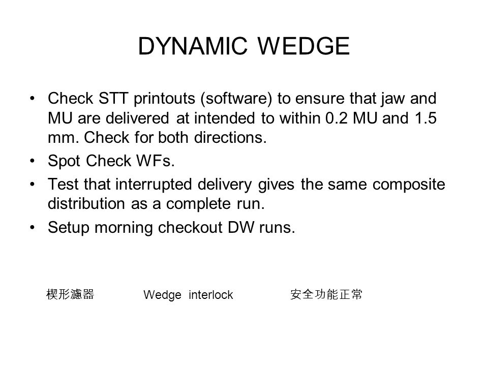 DYNAMIC WEDGE
