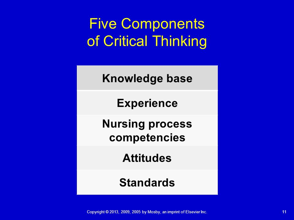Five components of critical thinking