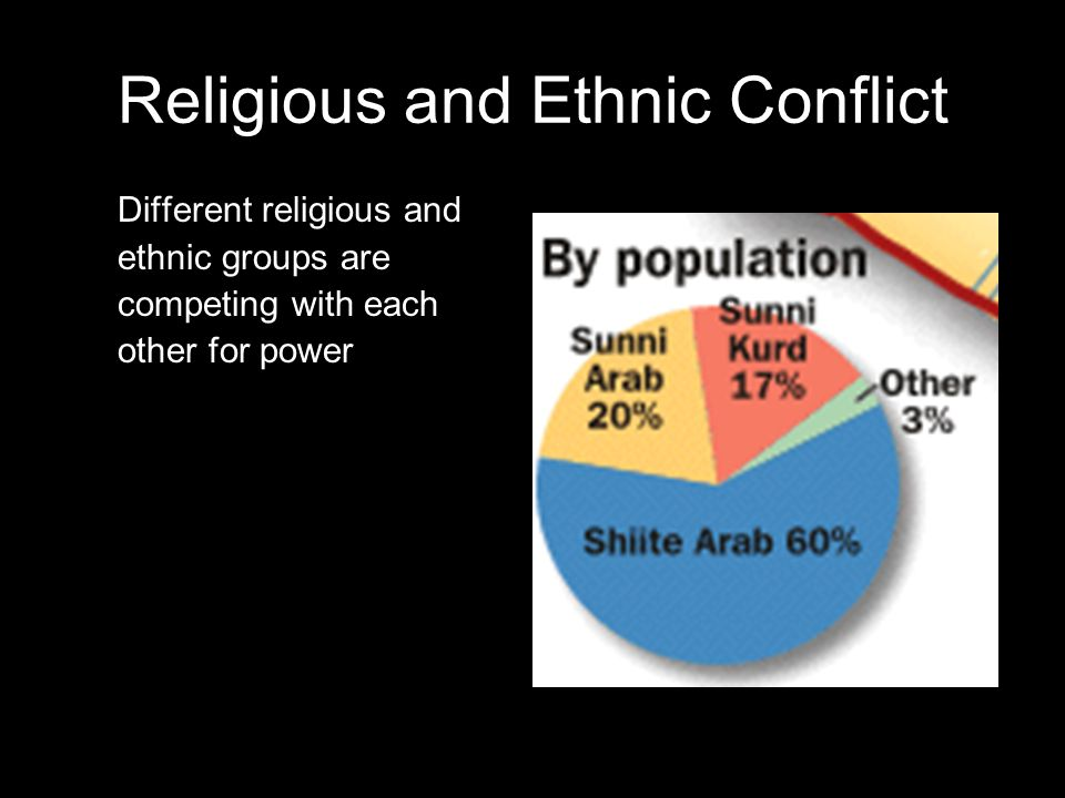 Religious and Ethnic Conflict
