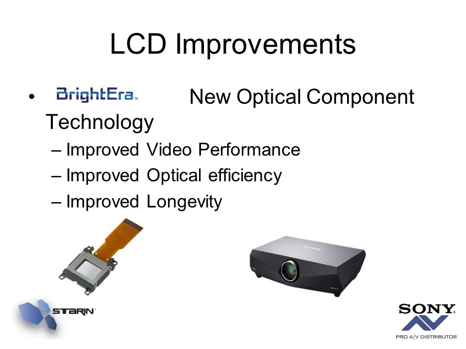 LCD Improvements New Optical Component Technology
