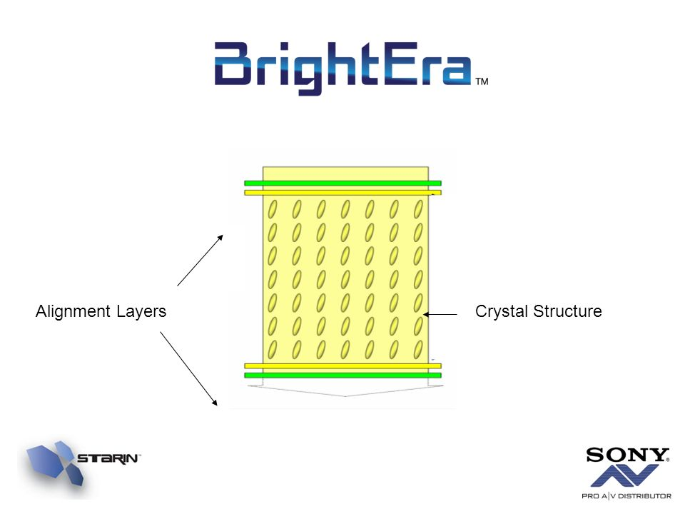 Alignment Layers Crystal Structure