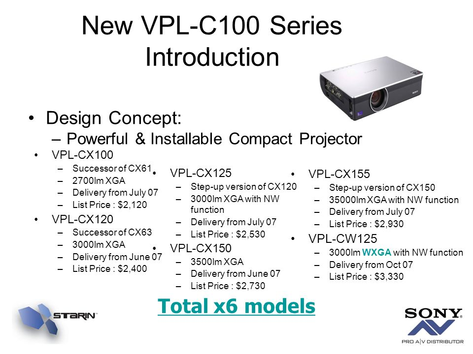 New VPL-C100 Series Introduction