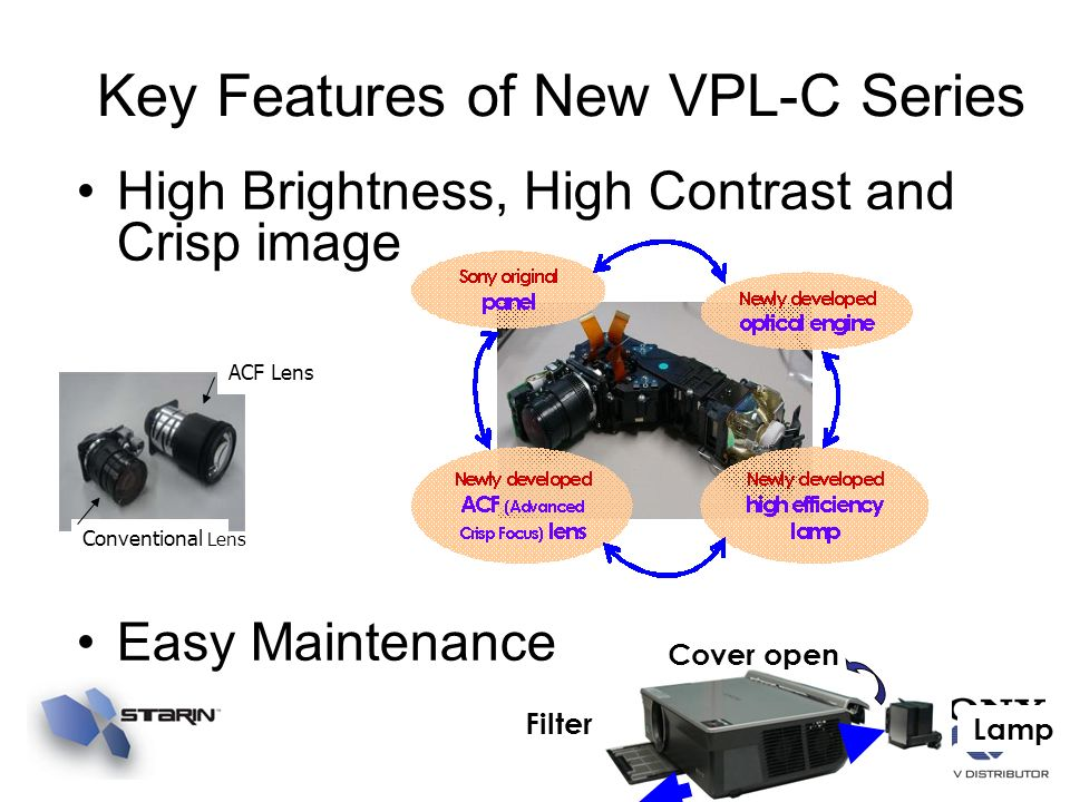 Key Features of New VPL-C Series
