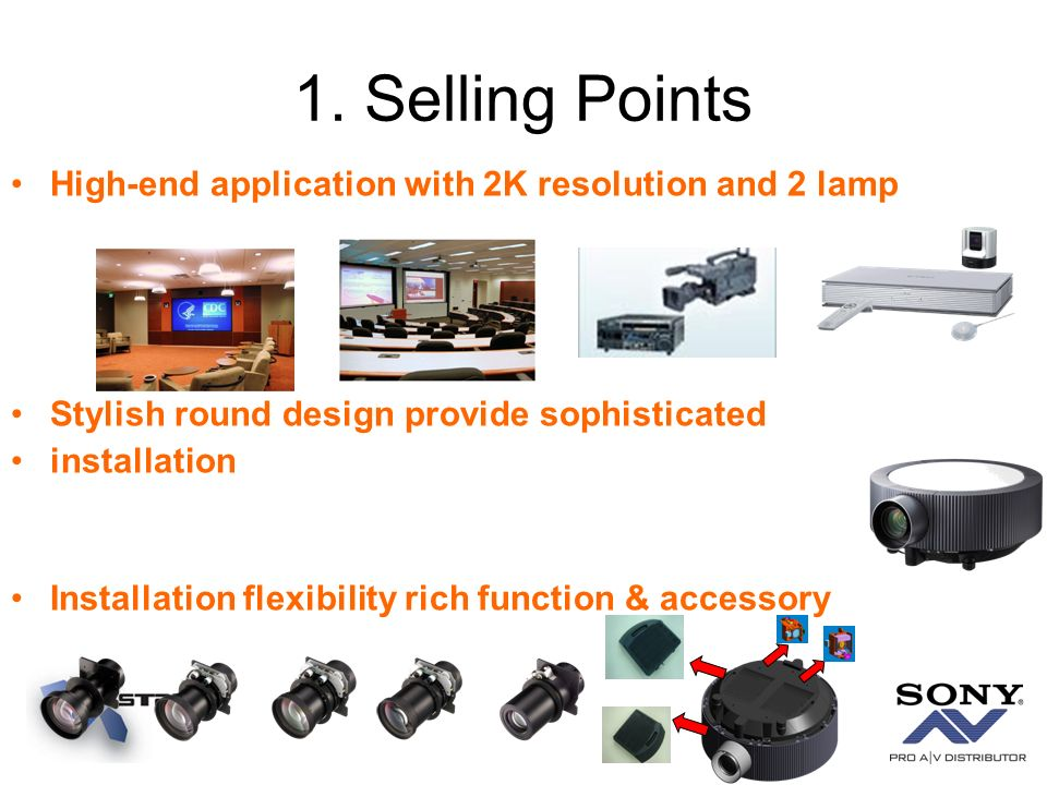 1. Selling Points High-end application with 2K resolution and 2 lamp