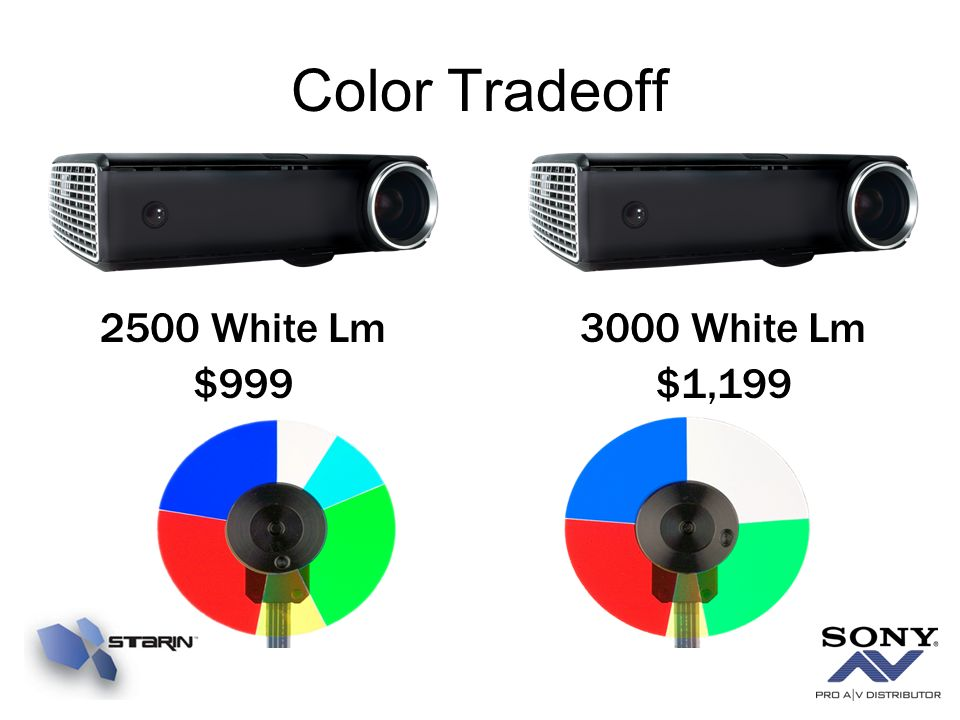 Color Tradeoff 2500 White Lm 3000 White Lm $999 $1,199