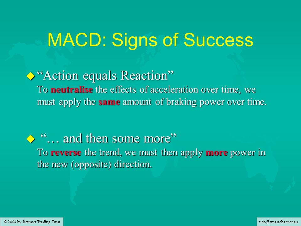 MACD: Signs of Success