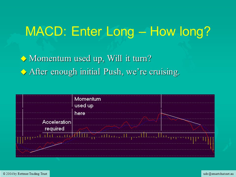 MACD: Enter Long – How long