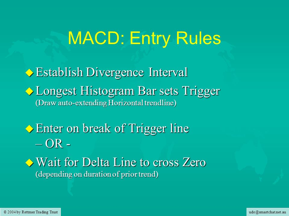 MACD: Entry Rules Establish Divergence Interval