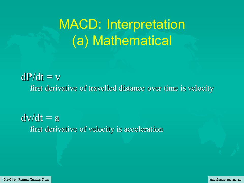 MACD: Interpretation (a) Mathematical
