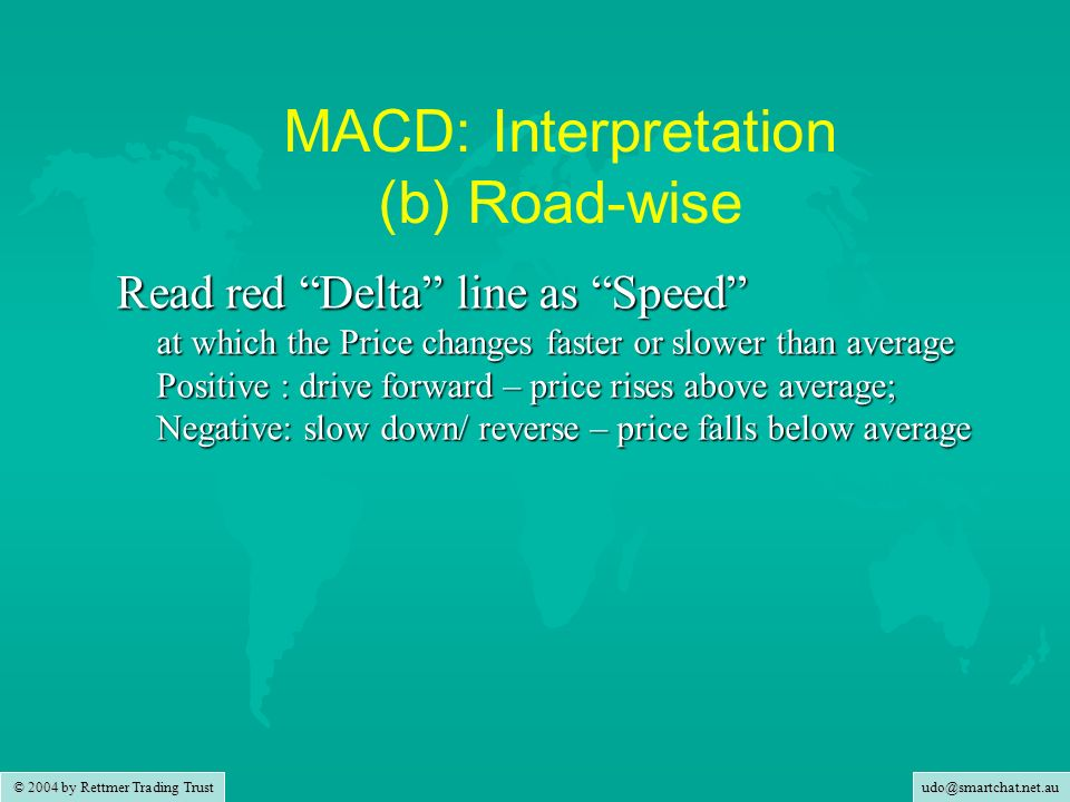 MACD: Interpretation (b) Road-wise