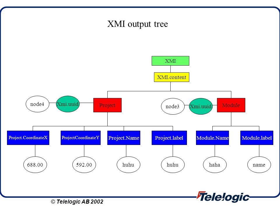 XMI output tree XMI XMI.content node4 Xmi.uuid Project node3 Xmi.uuid