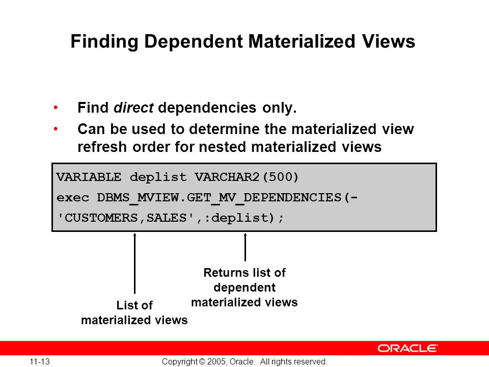 Finding Dependent Materialized Views