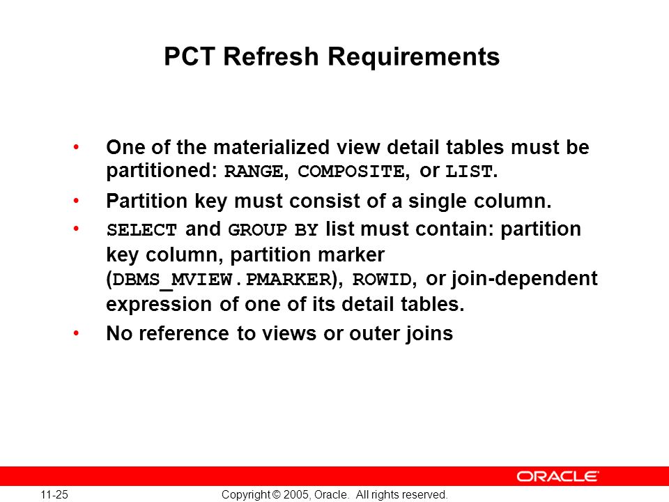 PCT Refresh Requirements